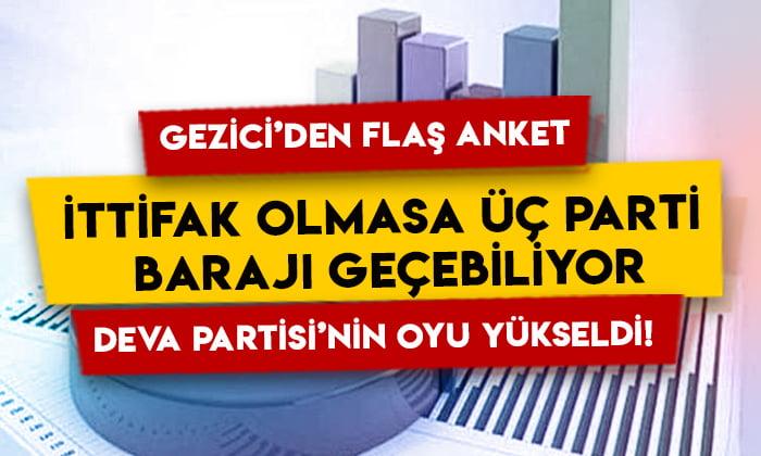 Gezici'den flaş anket: İttifak olmasa üç parti barajı geçebiliyor, DEVA Partisi'nin oyu yükseldi!