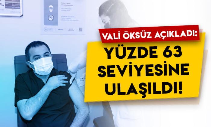 Kars Valisi Türker Öksüz açıkladı: Yüzde 63 seviyesine ulaşıldı!