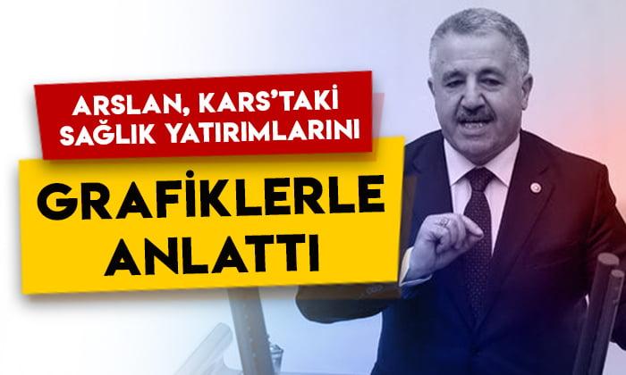 Ahmet Arslan, Kars'taki sağlık yatırımlarını Meclis'te grafiklerle anlattı