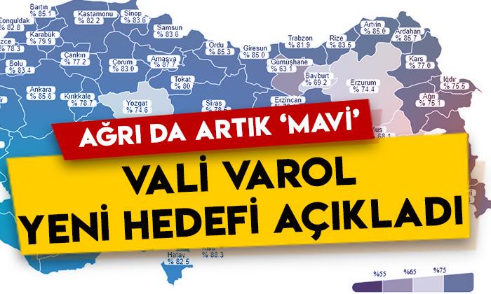 Ağrı da artık 'mavi': Vali Osman Varol yeni hedefi açıkladı!